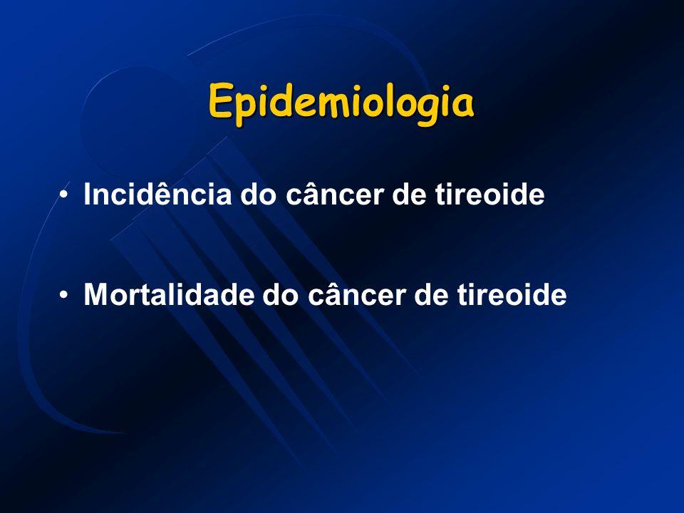 Epidemiologia Tumores originados células foliculares papilares foliculares células de Hurthle Tumores originados das células C medular Anaplásicos