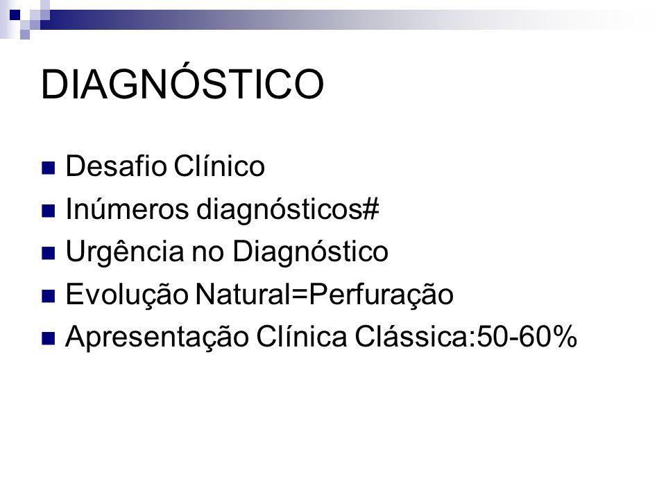 DIAGNÓSTICO Desafio Clínico Inúmeros diagnósticos# Urgência no Diagnóstico Evolução Natural=Perfuração Apresentação Clínica Clássica:50-60%
