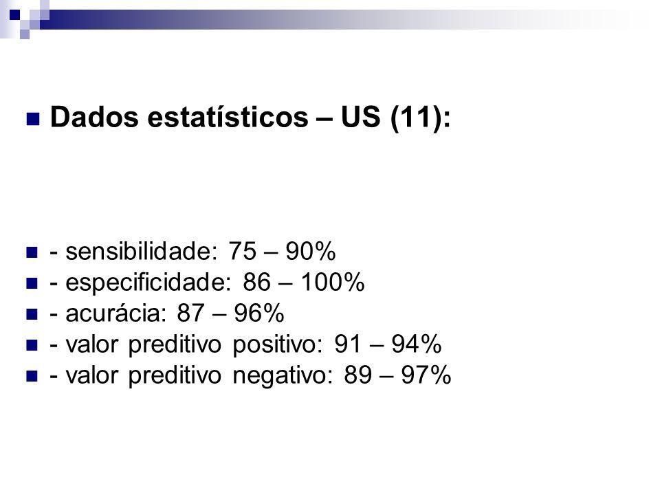 Dados estatísticos – US (11): - sensibilidade: 75 – 90% - especificidade: 86 – 100% - acurácia: 87 – 96% - valor preditivo positivo: 91 – 94% - valor