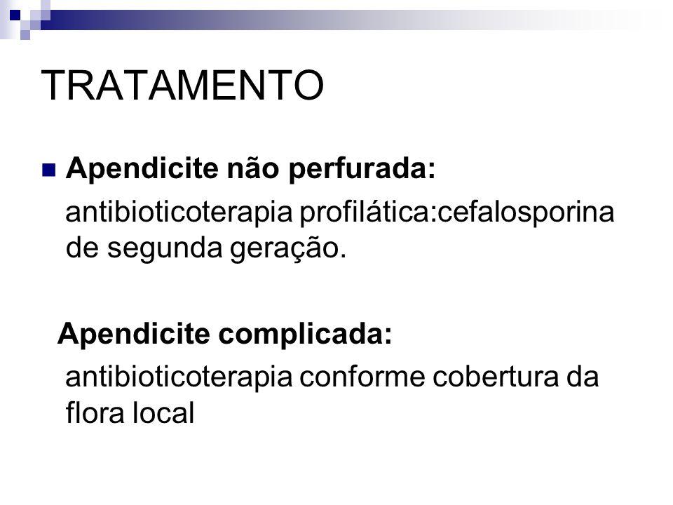 TRATAMENTO Apendicite não perfurada: antibioticoterapia profilática:cefalosporina de segunda geração. Apendicite complicada: antibioticoterapia confor