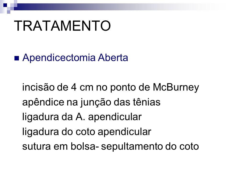 TRATAMENTO Apendicectomia Aberta incisão de 4 cm no ponto de McBurney apêndice na junção das tênias ligadura da A. apendicular ligadura do coto apendi