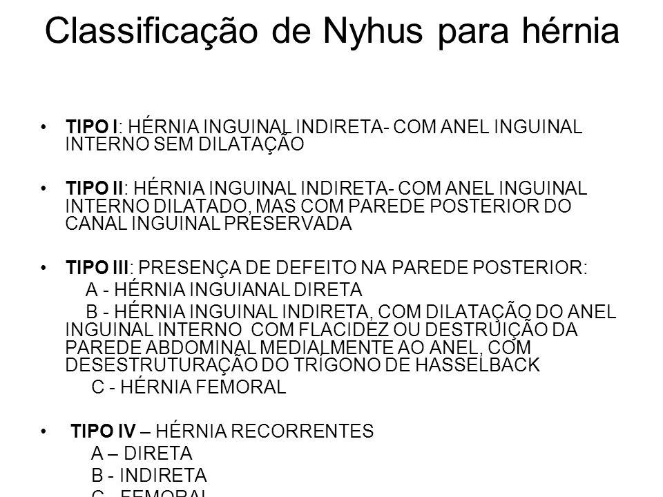 Classificação de Nyhus para hérnia TIPO I: HÉRNIA INGUINAL INDIRETA- COM ANEL INGUINAL INTERNO SEM DILATAÇÃO TIPO II: HÉRNIA INGUINAL INDIRETA- COM AN