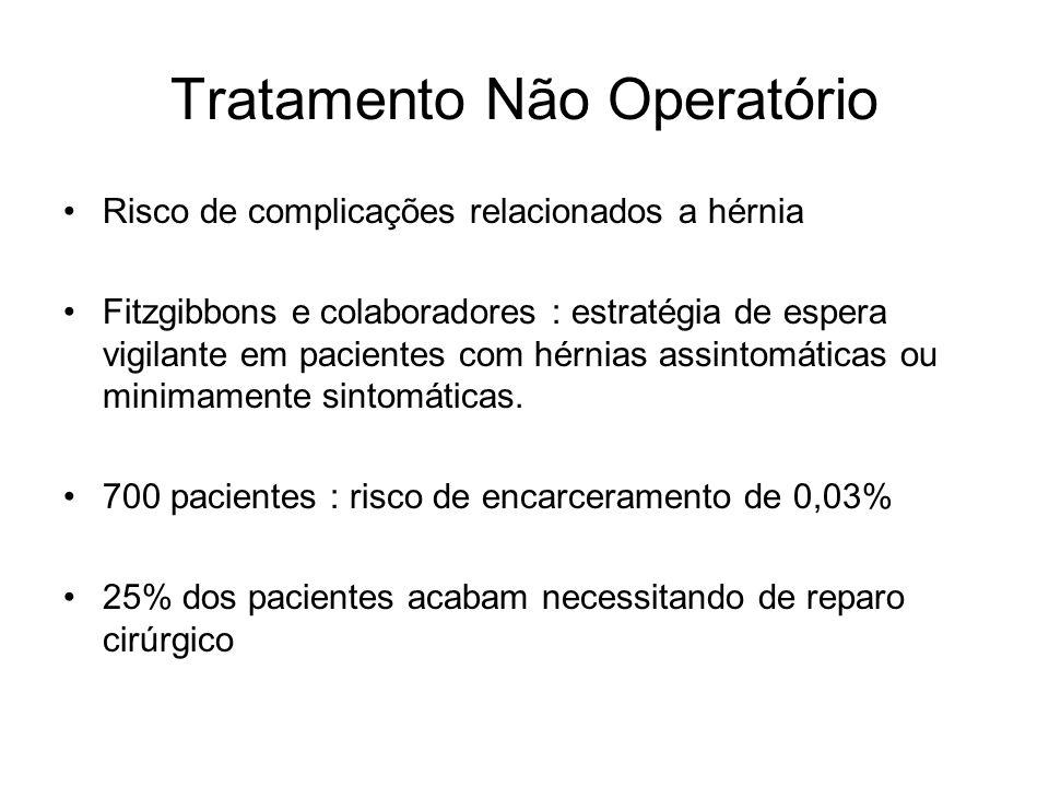 Tratamento Não Operatório Risco de complicações relacionados a hérnia Fitzgibbons e colaboradores : estratégia de espera vigilante em pacientes com hé