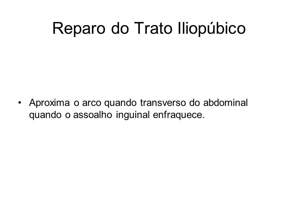 Reparo do Trato Iliopúbico Aproxima o arco quando transverso do abdominal quando o assoalho inguinal enfraquece.