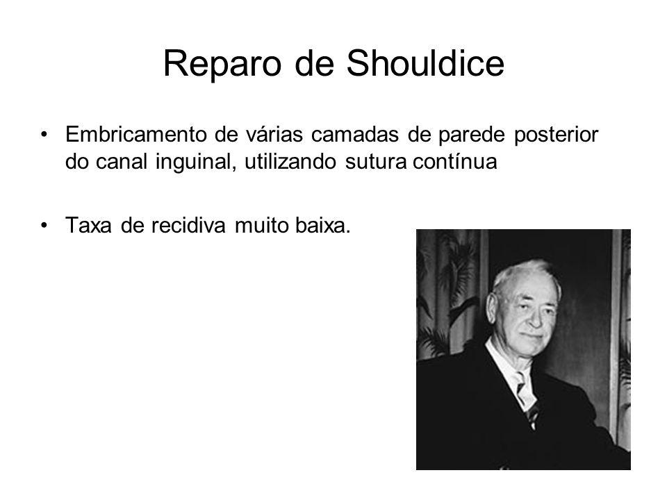 Reparo de Shouldice Embricamento de várias camadas de parede posterior do canal inguinal, utilizando sutura contínua Taxa de recidiva muito baixa.