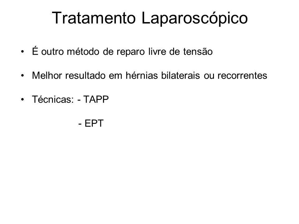 Tratamento Laparoscópico É outro método de reparo livre de tensão Melhor resultado em hérnias bilaterais ou recorrentes Técnicas: - TAPP - EPT