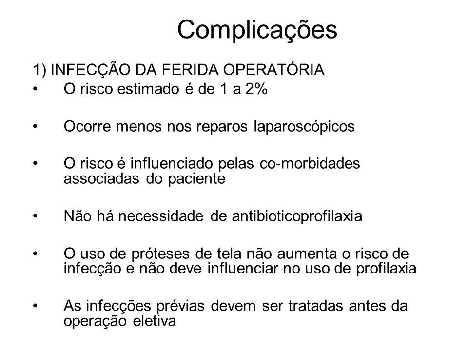 Complicações 1) INFECÇÃO DA FERIDA OPERATÓRIA O risco estimado é de 1 a 2% Ocorre menos nos reparos laparoscópicos O risco é influenciado pelas co-mor