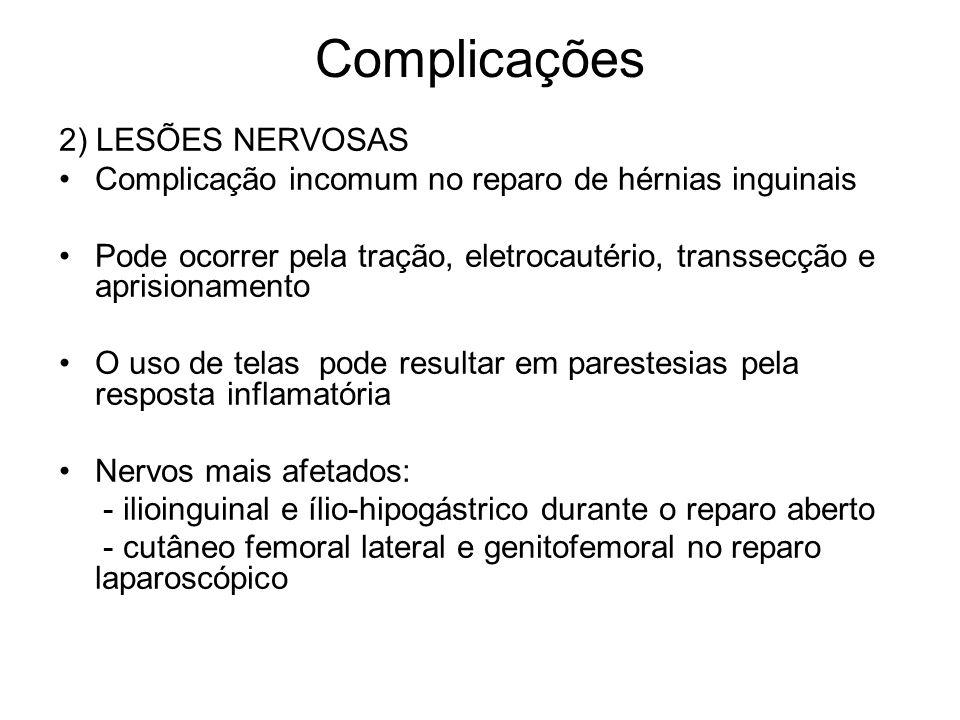 Complicações 2) LESÕES NERVOSAS Complicação incomum no reparo de hérnias inguinais Pode ocorrer pela tração, eletrocautério, transsecção e aprisioname