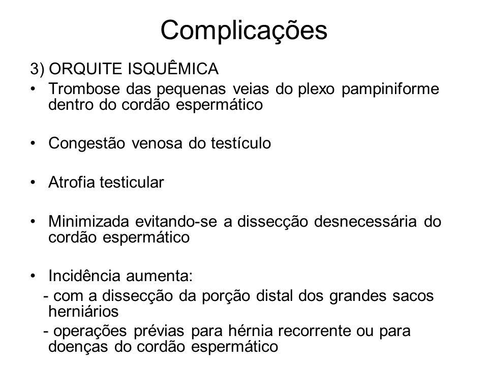 Complicações 3) ORQUITE ISQUÊMICA Trombose das pequenas veias do plexo pampiniforme dentro do cordão espermático Congestão venosa do testículo Atrofia