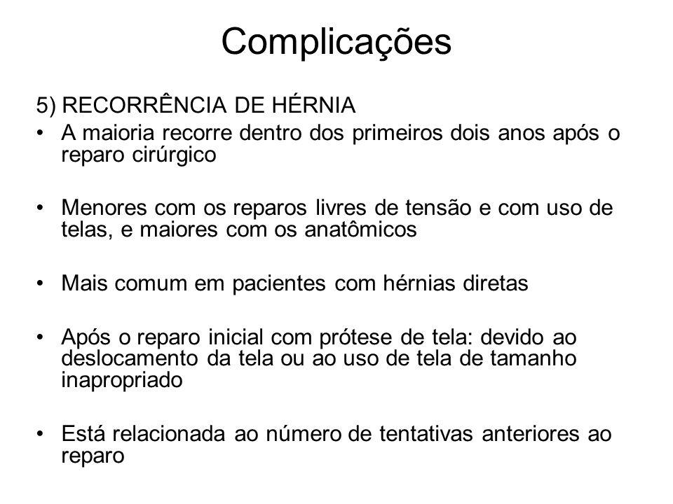 Complicações 5) RECORRÊNCIA DE HÉRNIA A maioria recorre dentro dos primeiros dois anos após o reparo cirúrgico Menores com os reparos livres de tensão