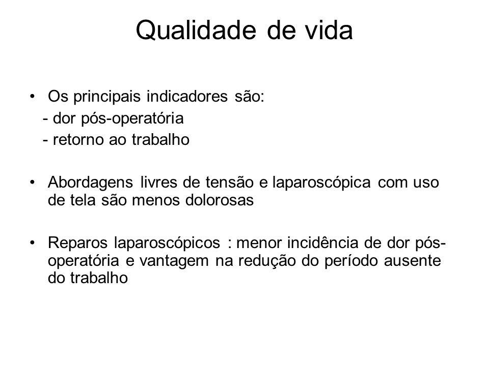 Qualidade de vida Os principais indicadores são: - dor pós-operatória - retorno ao trabalho Abordagens livres de tensão e laparoscópica com uso de tel