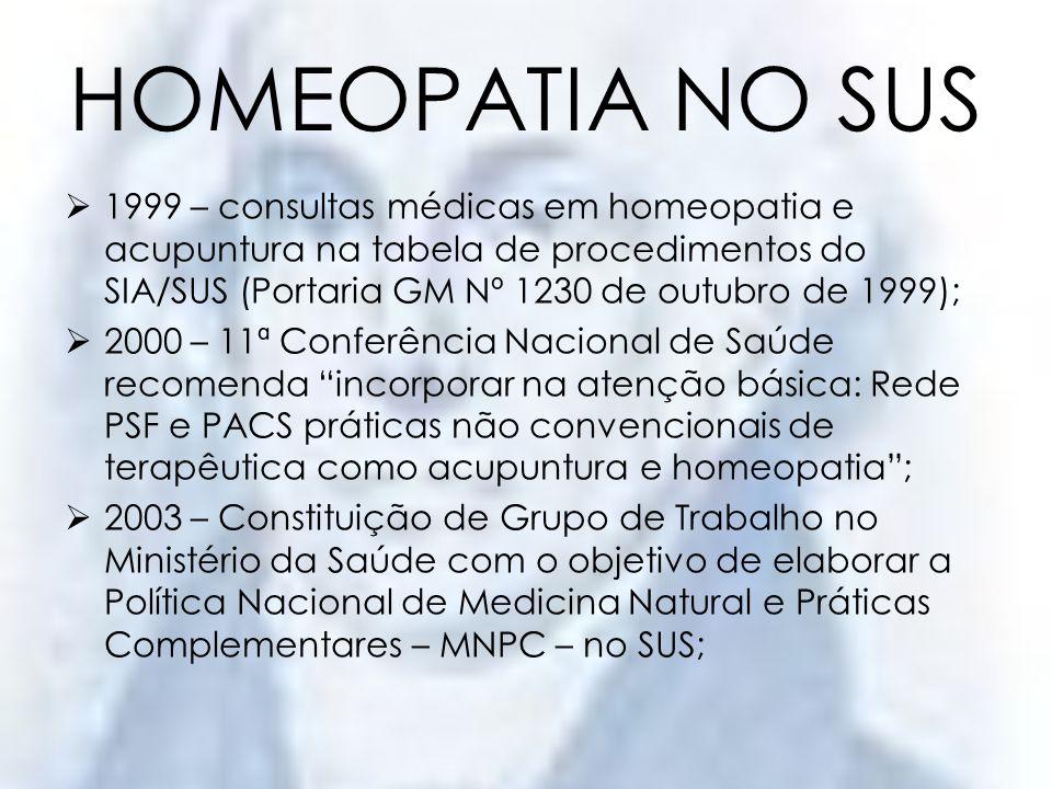 HOMEOPATIA NO SUS 2003 – Relatório da 1ª Conferência Nacional de Assistência Farmacêutica, que enfatiza a importância de ampliação do acesso aos medicamentos fitoterápicos e homeopáticos no SUS; 2003 – Relatório final da 12ª CNS delibera para a efetiva inclusão da MNPC no SUS.