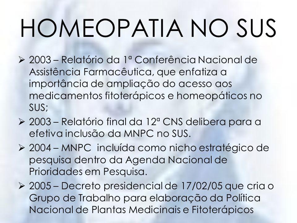 HOMEOPATIA NO SUS 2004 - 1º Fórum Nacional de Homeopatia (A Homeopatia que queremos implantar no SUS).