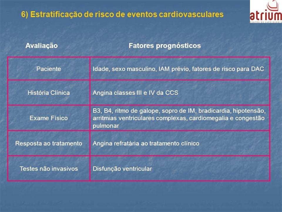 6) Estratificação de risco de eventos cardiovasculares PacienteIdade, sexo masculino, IAM prévio, fatores de risco para DAC História ClínicaAngina cla