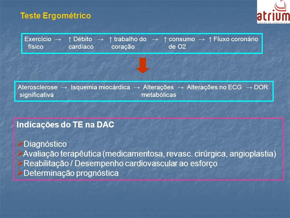 Teste Ergométrico Exercício Débito trabalho do consumo Fluxo coronário físico cardíaco coração de O2 Aterosclerose Isquemia miocárdica Alterações Alte