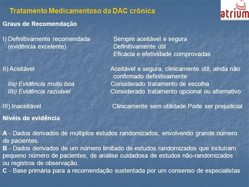 Tratamento Medicamentoso da DAC crônica Graus de Recomendação I) Definitivamente recomendada Sempre aceitável e segura (evidência excelente) Definitiv