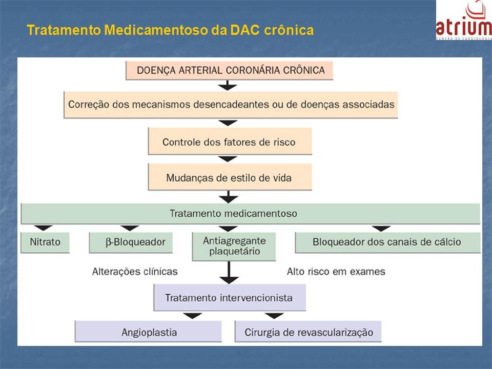 Tratamento Medicamentoso da DAC crônica