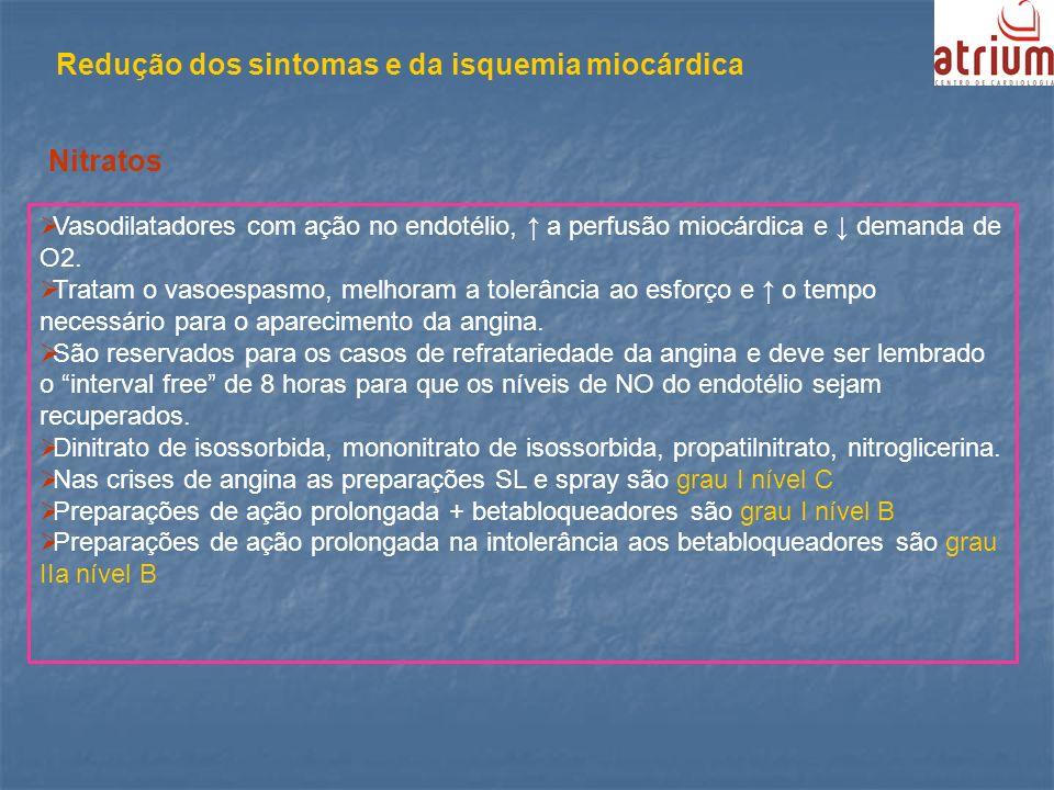 Redução dos sintomas e da isquemia miocárdica Nitratos Vasodilatadores com ação no endotélio, a perfusão miocárdica e demanda de O2. Tratam o vasoespa