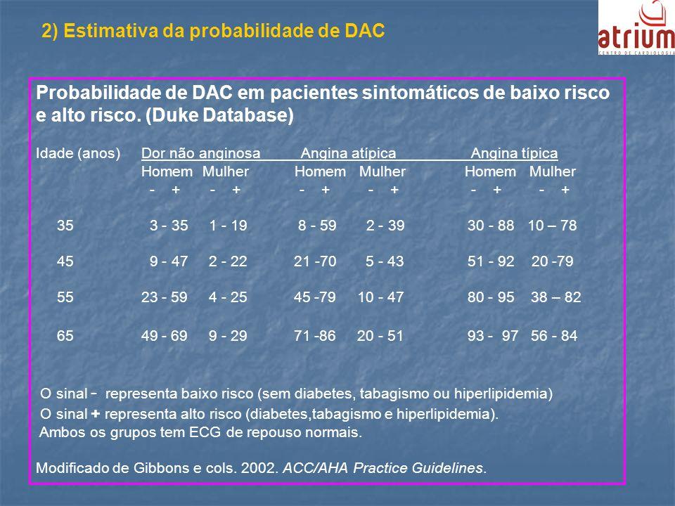 Probabilidade de DAC em pacientes sintomáticos de baixo risco e alto risco. (Duke Database) Idade (anos) Dor não anginosa Angina atípica Angina típica