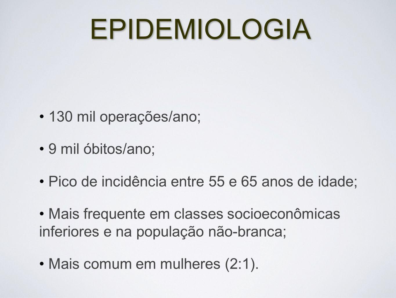 EPIDEMIOLOGIA 130 mil operações/ano; 9 mil óbitos/ano; Pico de incidência entre 55 e 65 anos de idade; Mais frequente em classes socioeconômicas infer