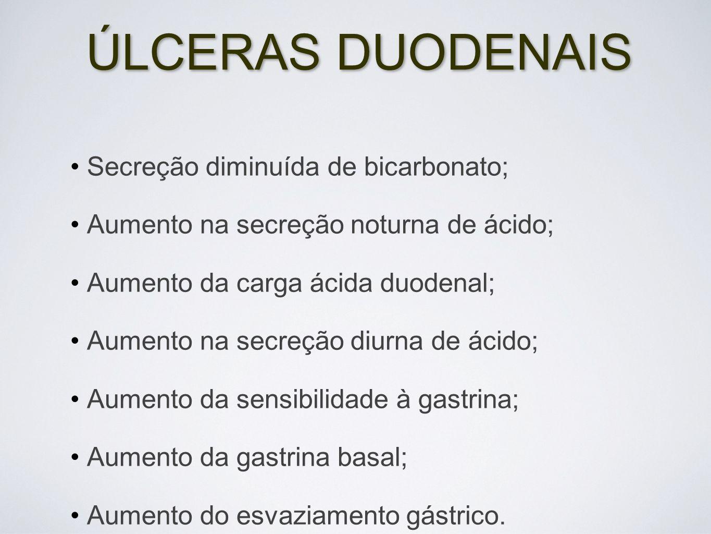 ÚLCERAS DUODENAIS Secreção diminuída de bicarbonato; Aumento na secreção noturna de ácido; Aumento da carga ácida duodenal; Aumento na secreção diurna