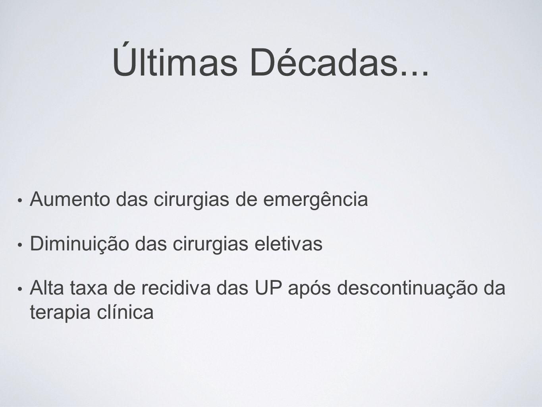 Aumento das cirurgias de emergência Diminuição das cirurgias eletivas Alta taxa de recidiva das UP após descontinuação da terapia clínica Últimas Déca