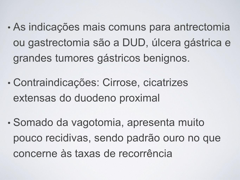 As indicações mais comuns para antrectomia ou gastrectomia são a DUD, úlcera gástrica e grandes tumores gástricos benignos. Contraindicações: Cirrose,