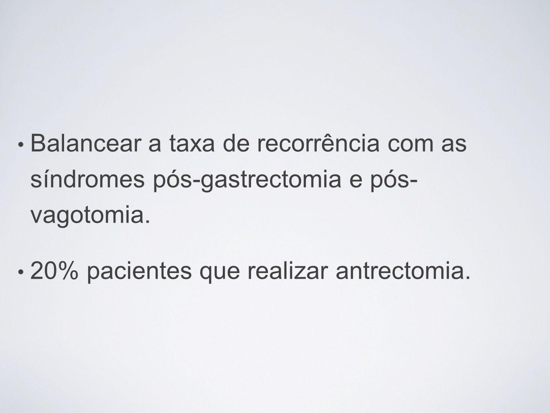 Balancear a taxa de recorrência com as síndromes pós-gastrectomia e pós- vagotomia. 20% pacientes que realizar antrectomia.