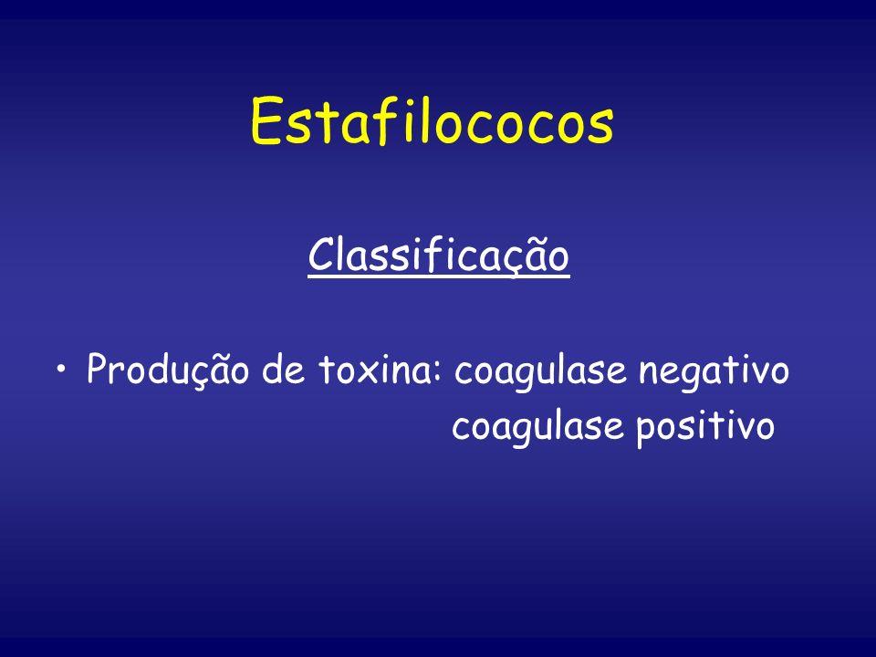 Estafilococos Classificação Produção de toxina: coagulase negativo coagulase positivo