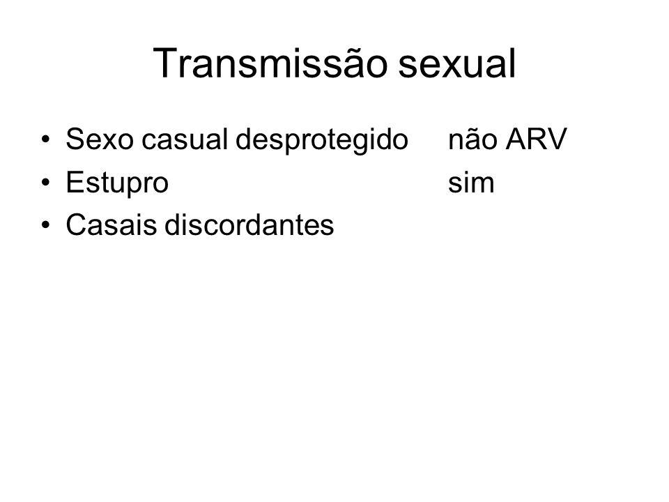 Transmissão sexual Sexo casual desprotegido não ARV Estupro sim Casais discordantes