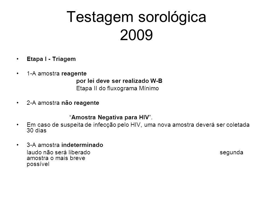 Testagem sorológica 2009 Etapa I - Triagem 1-A amostra reagente por lei deve ser realizado W-B Etapa II do fluxograma Mínimo 2-A amostra não reagente