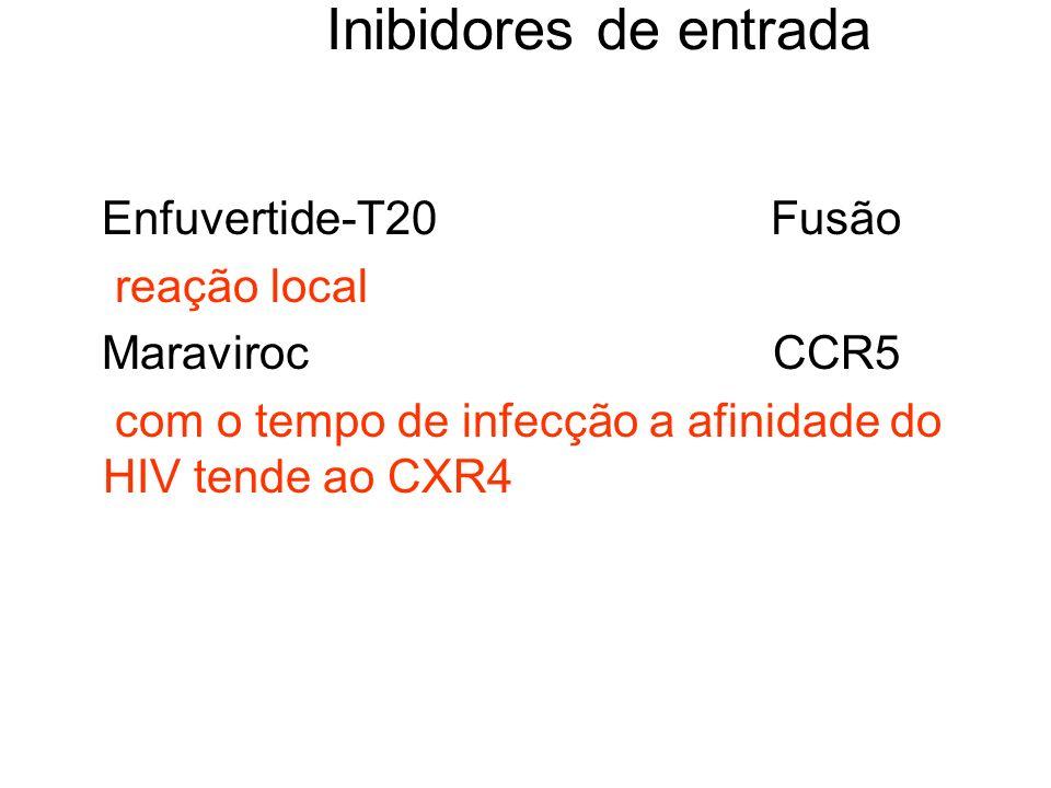 Inibidores de entrada Enfuvertide-T20 Fusão reação local Maraviroc CCR5 com o tempo de infecção a afinidade do HIV tende ao CXR4