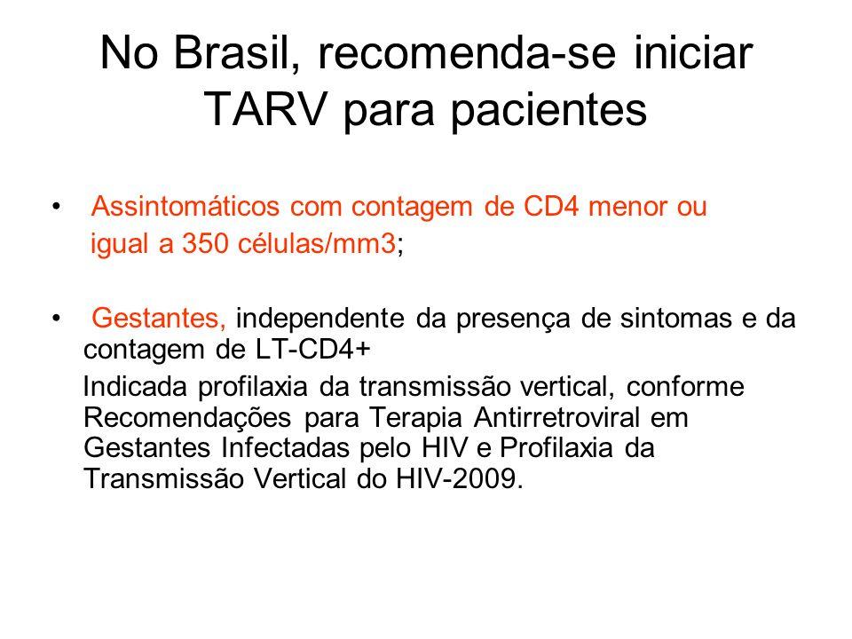 No Brasil, recomenda-se iniciar TARV para pacientes Assintomáticos com contagem de CD4 menor ou igual a 350 células/mm3; Gestantes, independente da pr