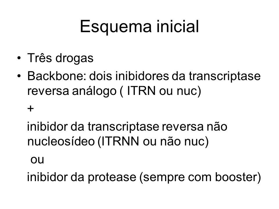 Esquema inicial Três drogas Backbone: dois inibidores da transcriptase reversa análogo ( ITRN ou nuc) + inibidor da transcriptase reversa não nucleosí