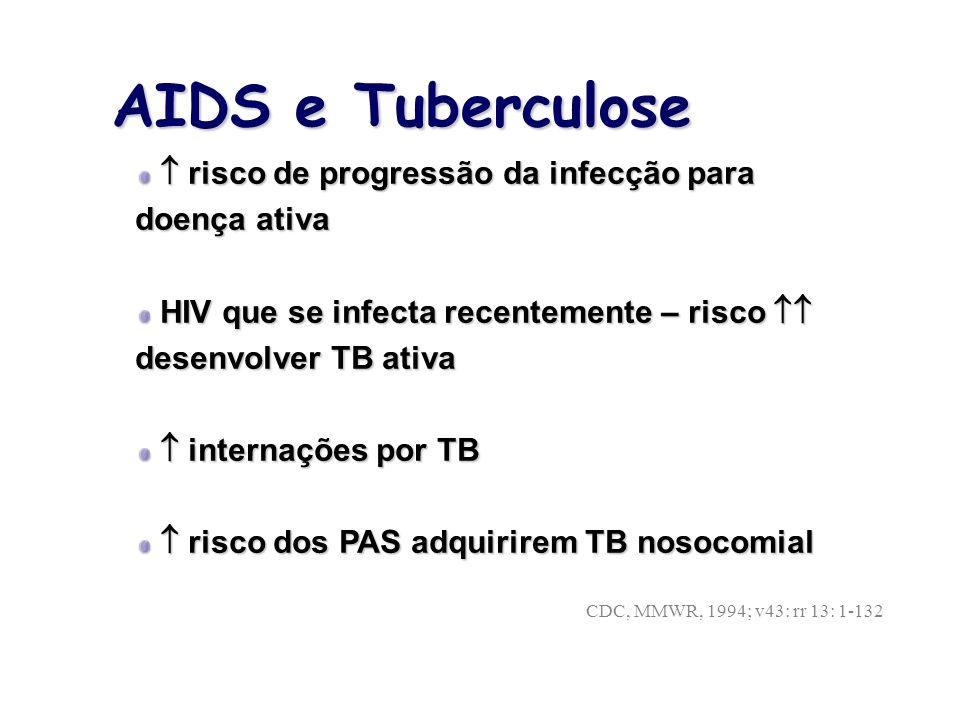 risco de progressão da infecção para doença ativa risco de progressão da infecção para doença ativa HIV que se infecta recentemente – risco desenvolve