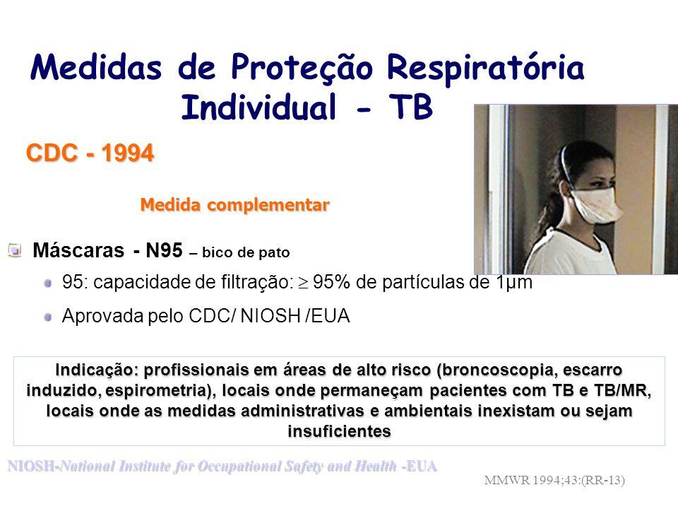 Medidas de Proteção Respiratória Individual - TB CDC - 1994 MMWR 1994;43:(RR-13) Máscaras - N95 – bico de pato 95: capacidade de filtração: 95% de par