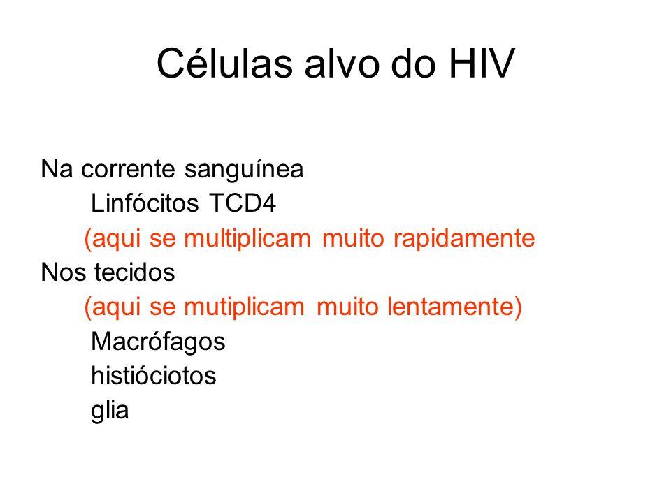 Coinfecção pelo vírus da hepatite B, em pacientes com indicação de tratamento para hepatite B.