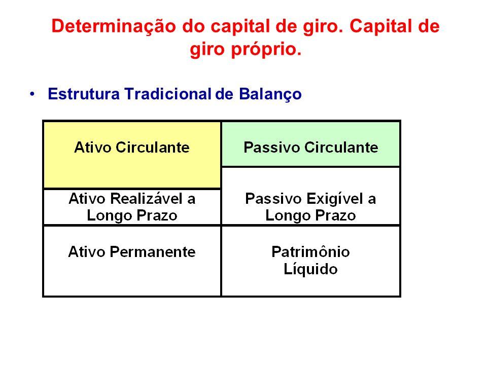 Determinação do capital de giro. Capital de giro próprio. Estrutura Tradicional de Balanço