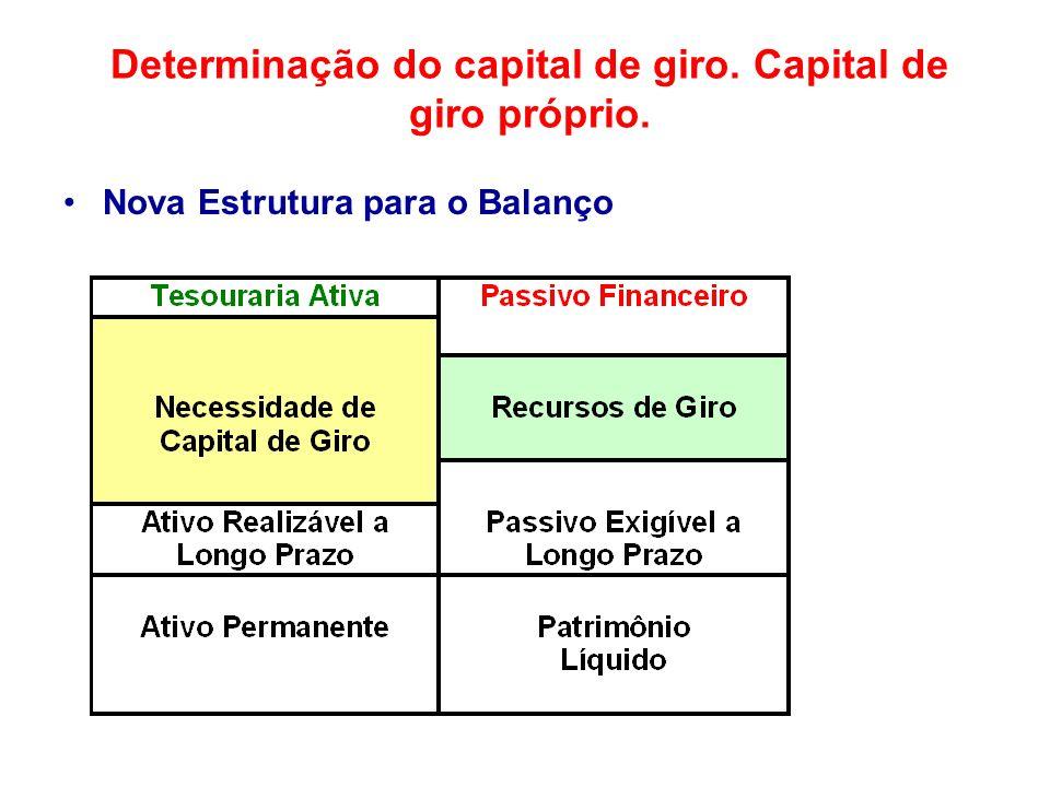 Determinação do capital de giro. Capital de giro próprio. Nova Estrutura para o Balanço