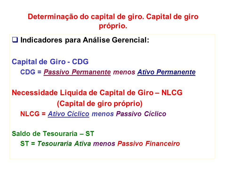 Determinação do capital de giro. Capital de giro próprio. Indicadores para Análise Gerencial: Capital de Giro - CDG CDG = Passivo Permanente menos Ati