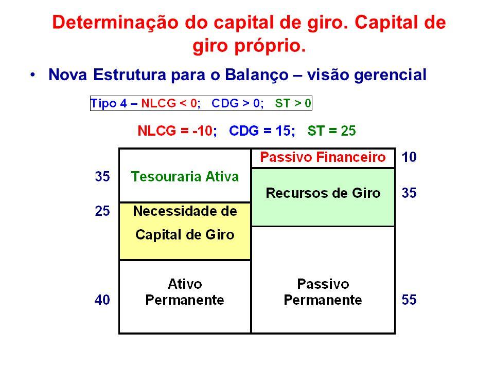 Determinação do capital de giro. Capital de giro próprio. Nova Estrutura para o Balanço – visão gerencial
