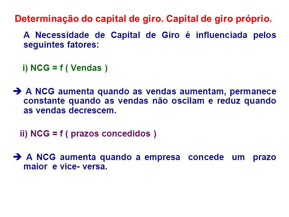 Determinação do capital de giro. Capital de giro próprio. A Necessidade de Capital de Giro é influenciada pelos seguintes fatores: i) NCG = f ( Vendas