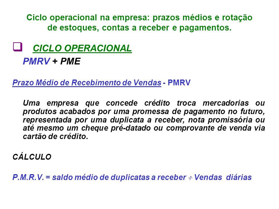 Ciclo operacional na empresa: prazos médios e rotação de estoques, contas a receber e pagamentos. CICLO OPERACIONAL PMRV + PME Prazo Médio de Recebime