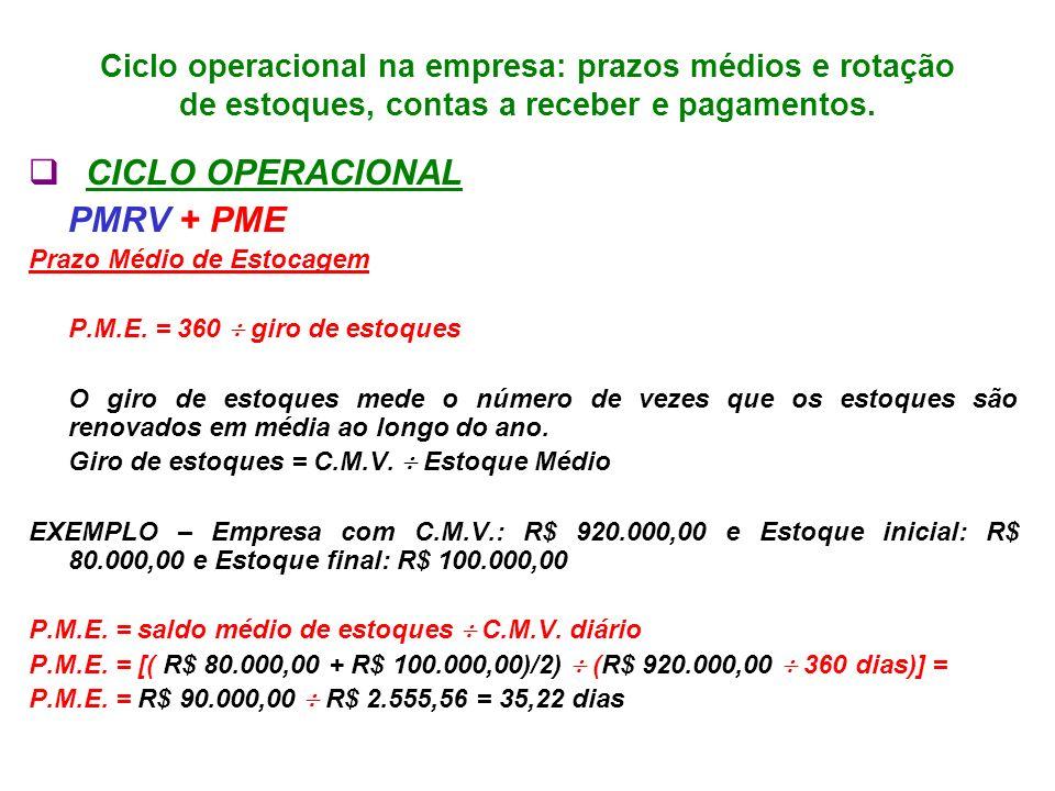 Ciclo operacional na empresa: prazos médios e rotação de estoques, contas a receber e pagamentos. CICLO OPERACIONAL PMRV + PME Prazo Médio de Estocage