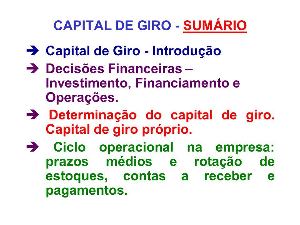CAPITAL DE GIRO - SUMÁRIO Capital de Giro - Introdução Decisões Financeiras – Investimento, Financiamento e Operações. Determinação do capital de giro