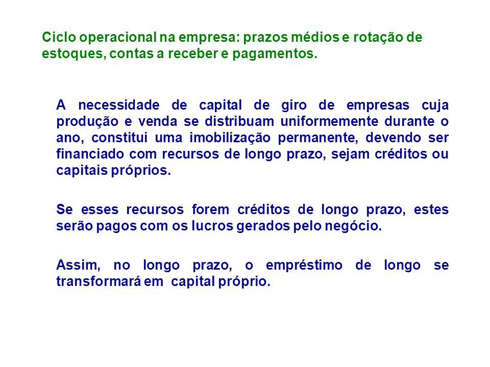 Ciclo operacional na empresa: prazos médios e rotação de estoques, contas a receber e pagamentos. A necessidade de capital de giro de empresas cuja pr