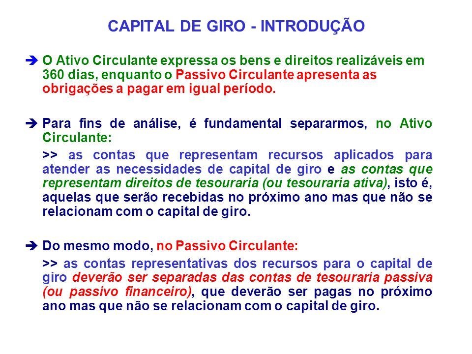 CAPITAL DE GIRO - INTRODUÇÃO O Ativo Circulante expressa os bens e direitos realizáveis em 360 dias, enquanto o Passivo Circulante apresenta as obriga