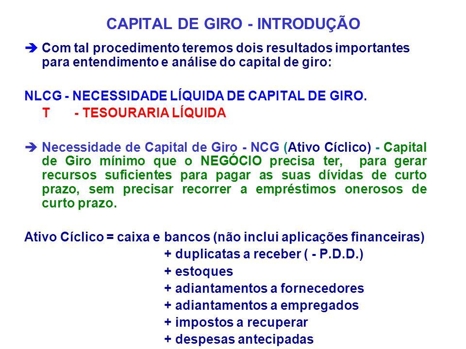 CAPITAL DE GIRO - INTRODUÇÃO Com tal procedimento teremos dois resultados importantes para entendimento e análise do capital de giro: NLCG - NECESSIDA