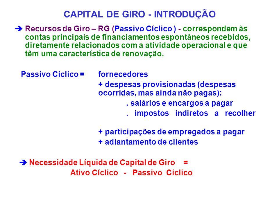 CAPITAL DE GIRO - INTRODUÇÃO Recursos de Giro – RG (Passivo Cíclico ) - correspondem às contas principais de financiamentos espontâneos recebidos, dir