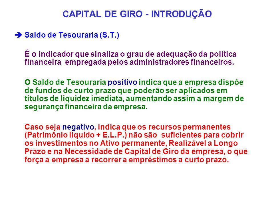 CAPITAL DE GIRO - INTRODUÇÃO Saldo de Tesouraria (S.T.) É o indicador que sinaliza o grau de adequação da política financeira empregada pelos administ